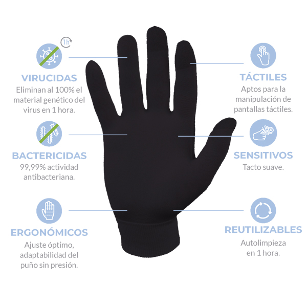 Guantes Anticovid Guantelet